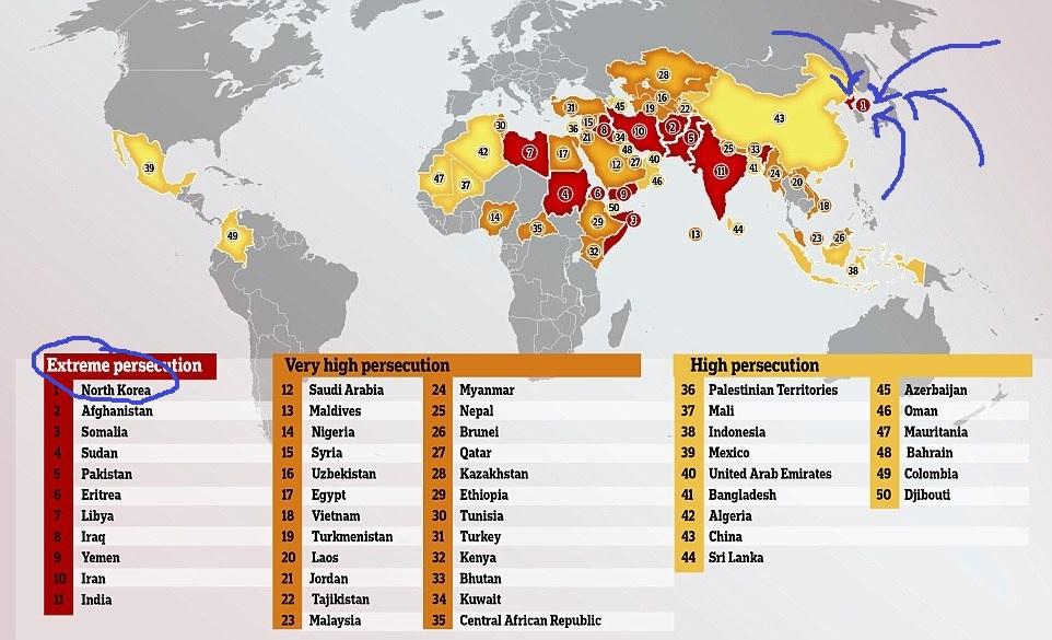 NorthKorea-Most Dangerous in World for Christians